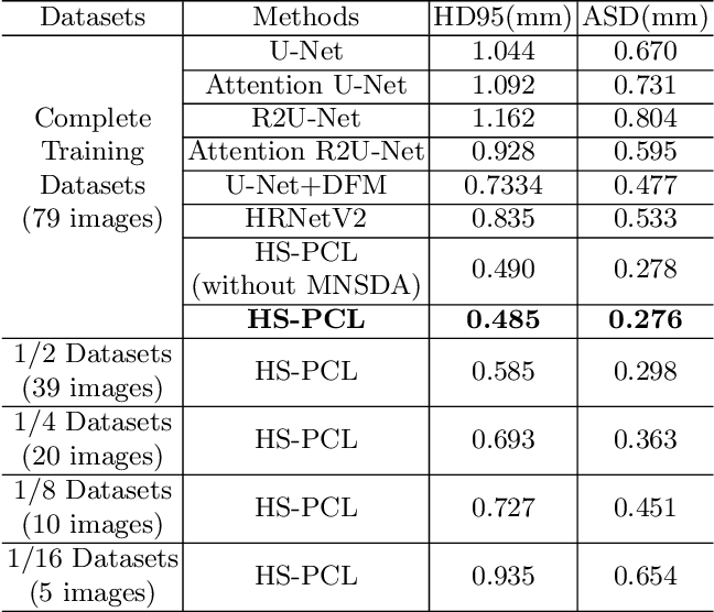 Figure 4 for High-Resolution Segmentation of Tooth Root Fuzzy Edge Based on Polynomial Curve Fitting with Landmark Detection
