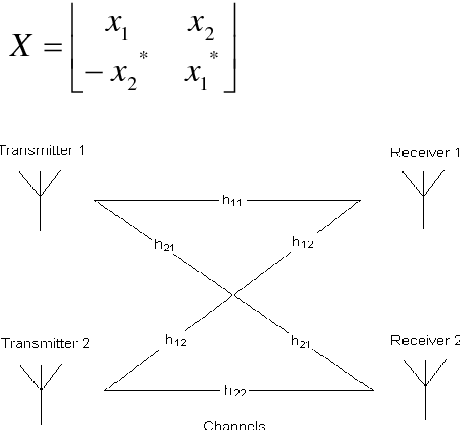 A New Pilot Sequence Insertion Method for Channel Estimation