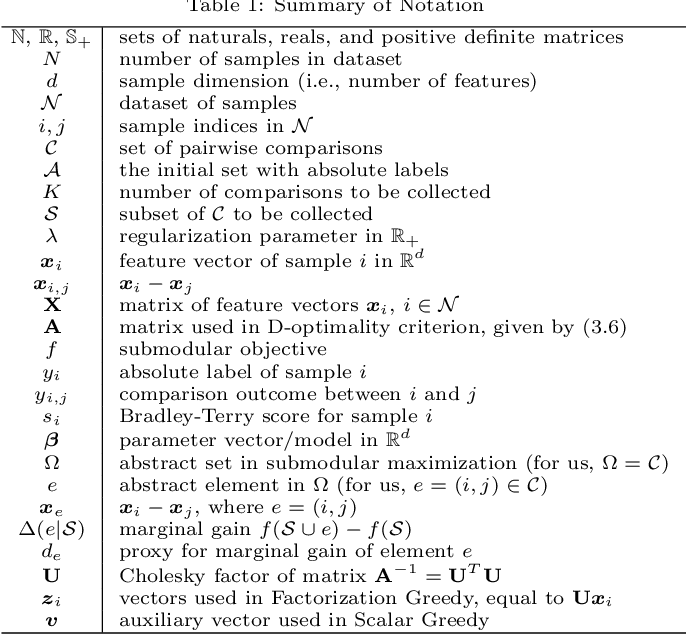 Figure 1 for Accelerated Experimental Design for Pairwise Comparisons
