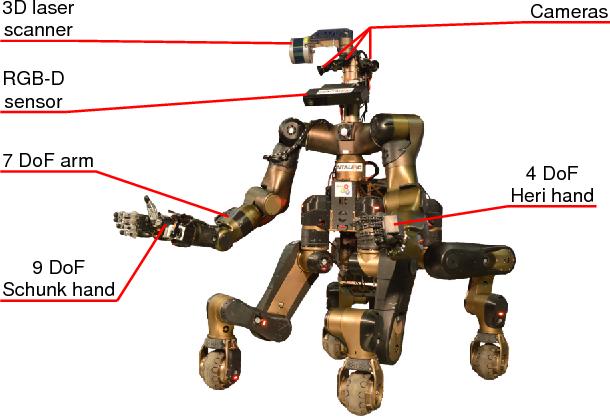 Figure 4 for Autonomous Dual-Arm Manipulation of Familiar Objects