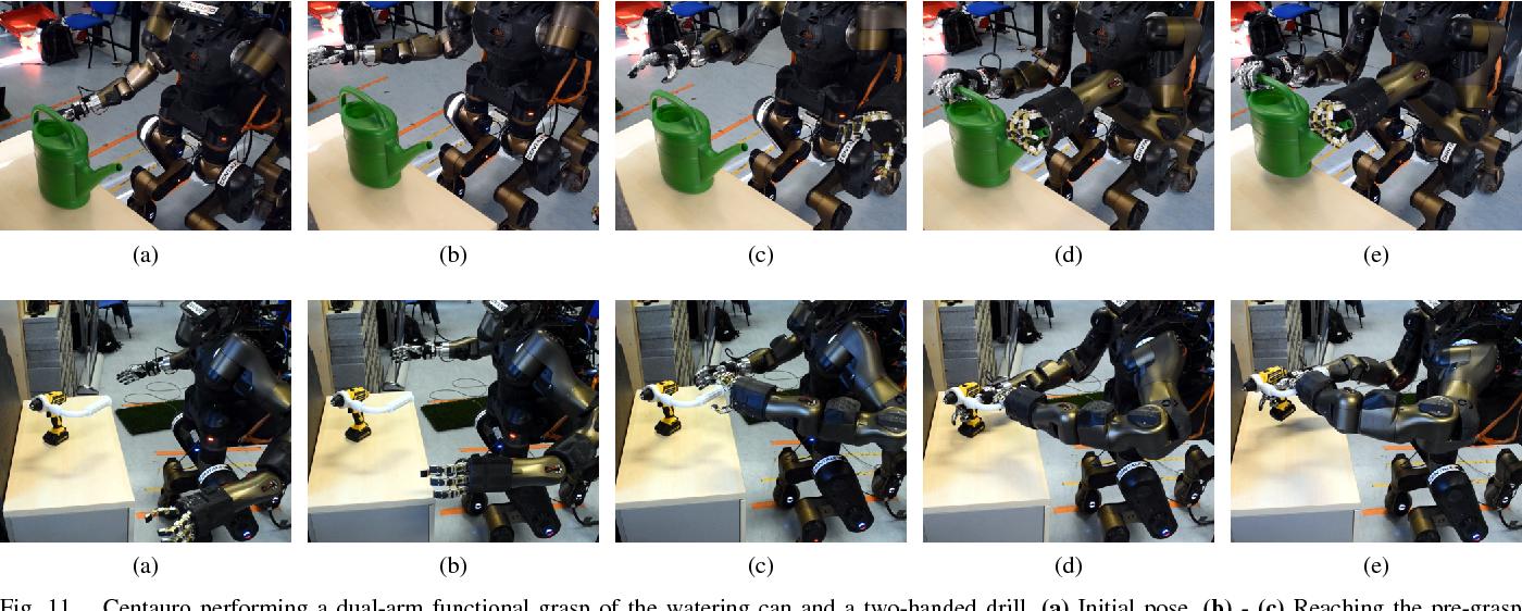 Figure 3 for Autonomous Dual-Arm Manipulation of Familiar Objects