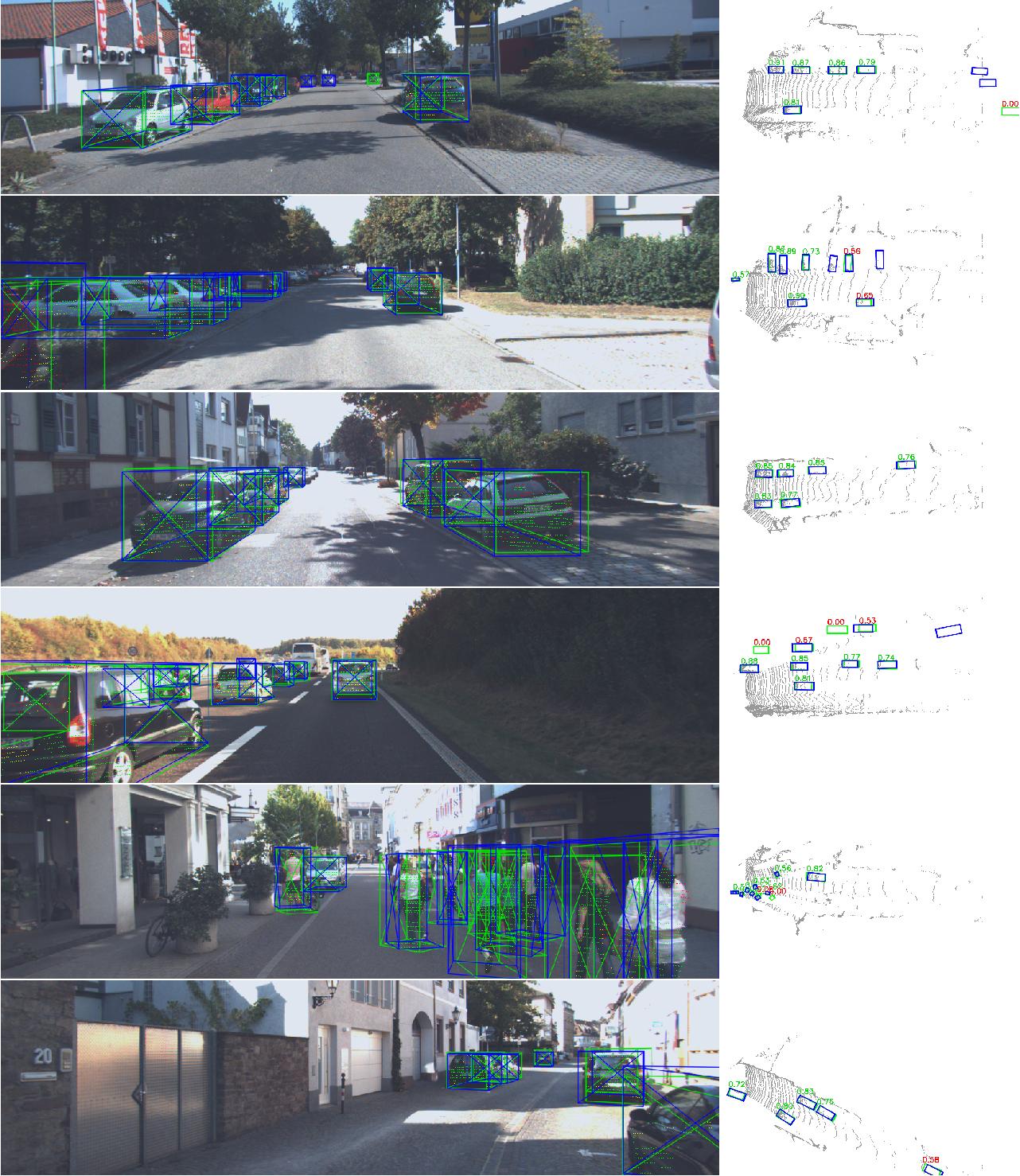 Figure 4 for LIGA-Stereo: Learning LiDAR Geometry Aware Representations for Stereo-based 3D Detector