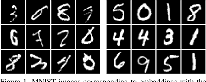 Figure 1 for von Mises-Fisher Loss: An Exploration of Embedding Geometries for Supervised Learning