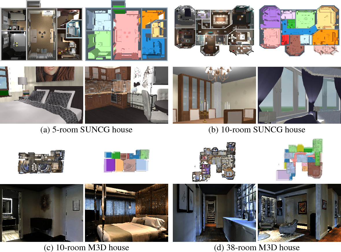 Figure 3 for MINOS: Multimodal Indoor Simulator for Navigation in Complex Environments