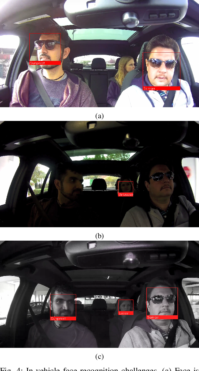 Figure 4 for DashCam Pay: A System for In-vehicle Payments Using Face and Voice