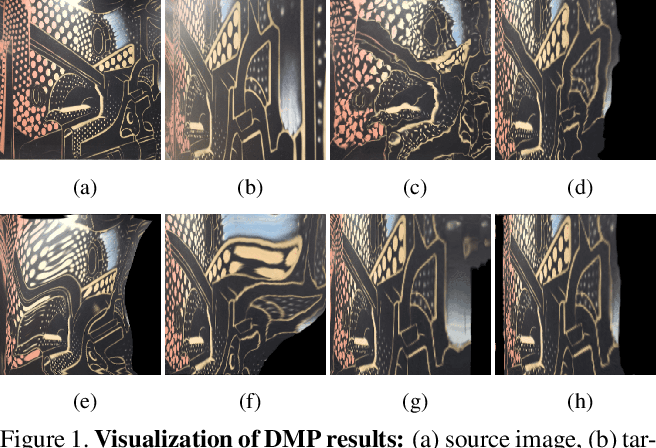 Figure 1 for Deep Matching Prior: Test-Time Optimization for Dense Correspondence