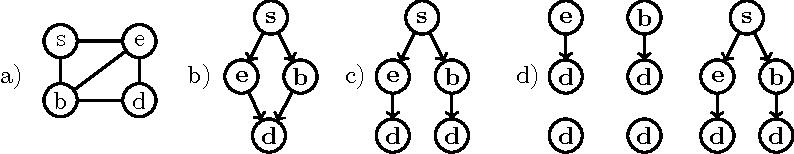 Figure 1 for Graph Kernels exploiting Weisfeiler-Lehman Graph Isomorphism Test Extensions