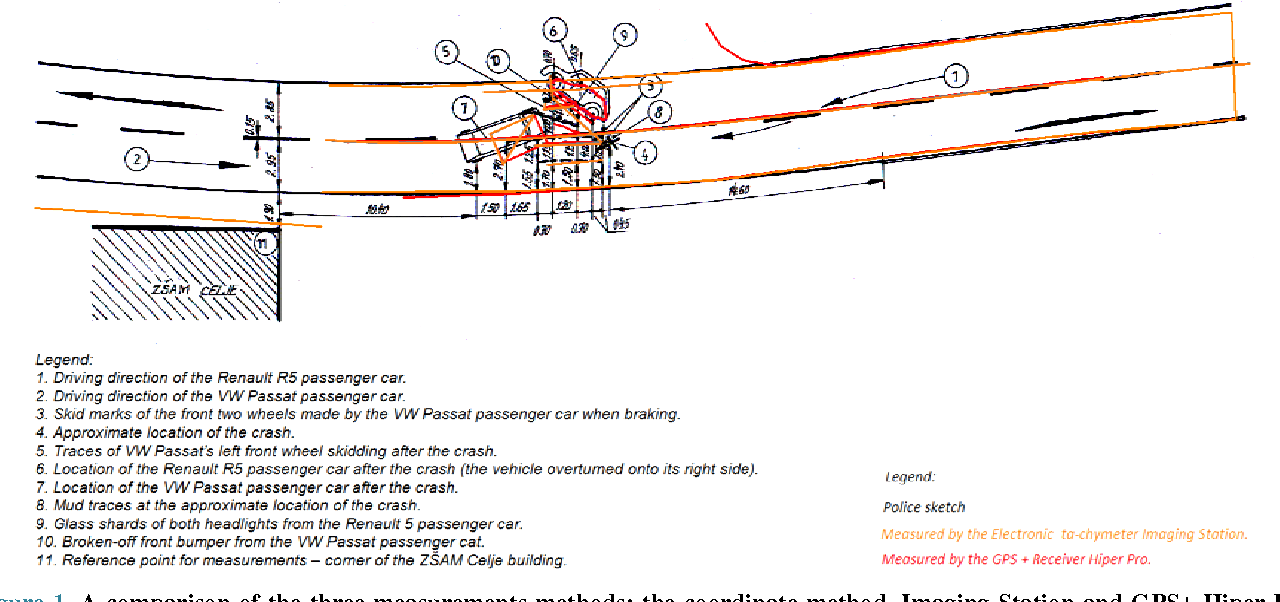 Traffic Accident Diagram Tools Complete Wiring Diagrams