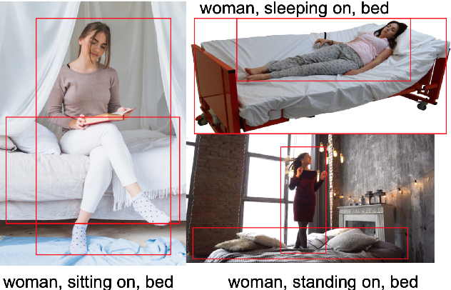 Figure 1 for Understanding Spatial Relations through Multiple Modalities