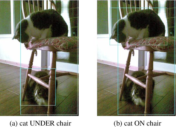 Figure 3 for Understanding Spatial Relations through Multiple Modalities