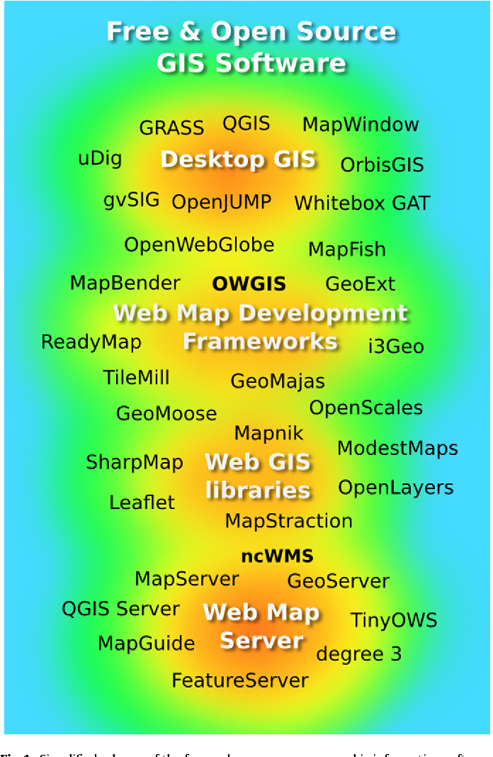 An open source Java web application to build self-contained web GIS