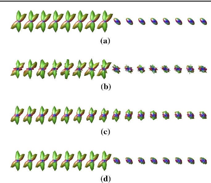 Figure 4 for Mumford-Shah and Potts Regularization for Manifold-Valued Data with Applications to DTI and Q-Ball Imaging