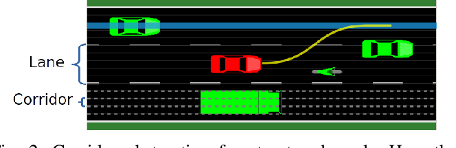 Figure 2 for Multi-lane Cruising Using Hierarchical Planning and Reinforcement Learning