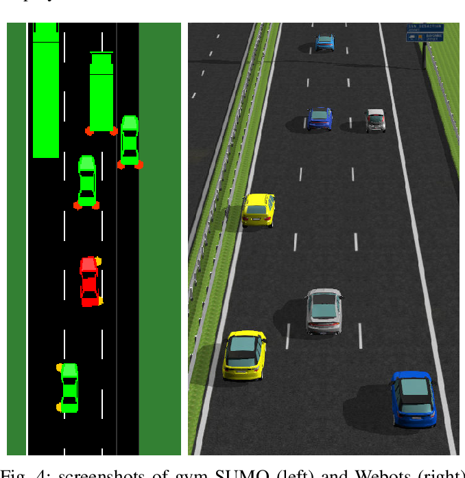 Figure 4 for Multi-lane Cruising Using Hierarchical Planning and Reinforcement Learning