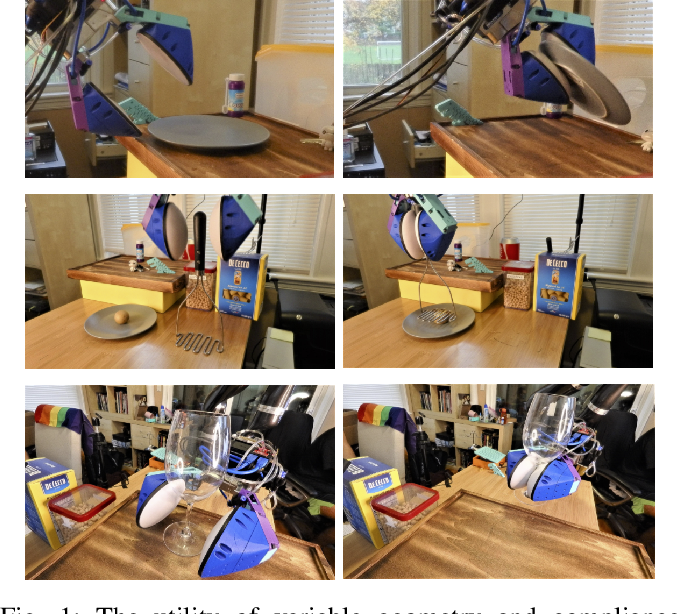 Figure 1 for Variable compliance and geometry regulation of Soft-Bubble grippers with active pressure control