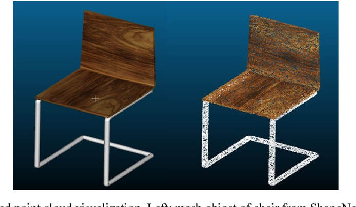 Figure 1 for Point Cloud Colorization Based on Densely Annotated 3D Shape Dataset