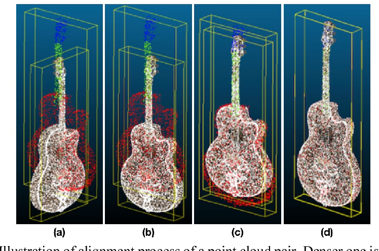 Figure 3 for Point Cloud Colorization Based on Densely Annotated 3D Shape Dataset