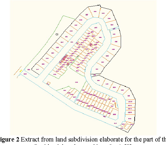Figure 2 Extract from land subdivision elaborate for the part of the Residential settlement Vrsar-Istok [7]