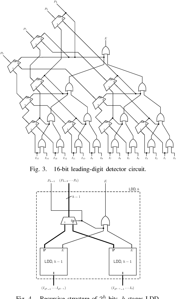 A Recursive Multifunction Circuit For Leading Digit Detection And
