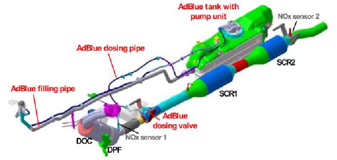 Figure 6 from Specifics of Daimler's new SCR system (BLUETEC