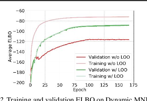 Figure 3 for Exemplar VAEs for Exemplar based Generation and Data Augmentation