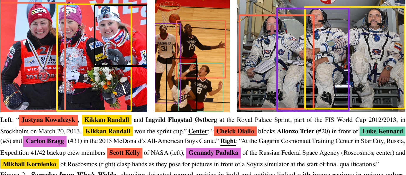 Figure 3 for Who's Waldo? Linking People Across Text and Images