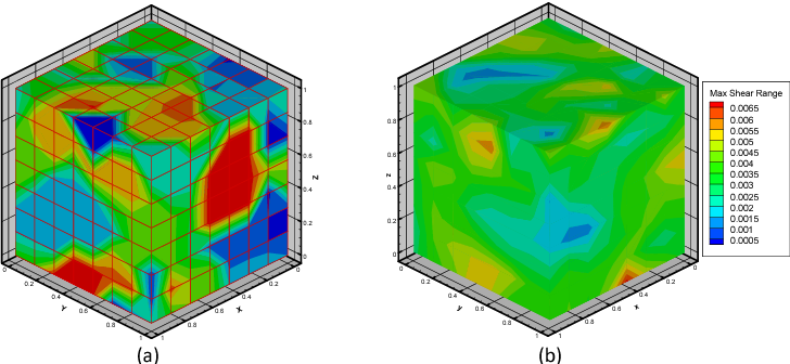 Figure 2.20: (a) A 3D finite element realization of polycrystalline microstructure. Each color represents an individual grain. (b) The field of the maximum range of cyclic plastic shear strain parameter at the end of the 3rd loop.