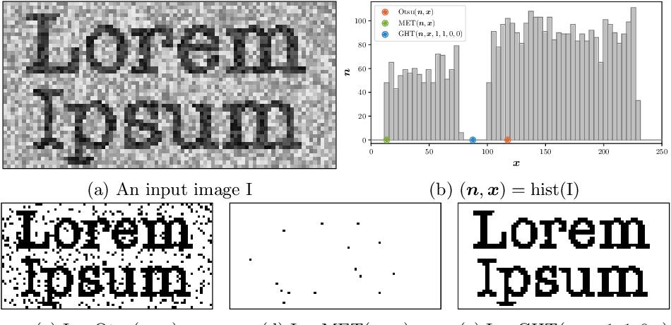 Figure 1 for A Generalization of Otsu's Method and Minimum Error Thresholding