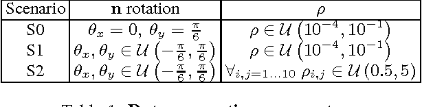 Figure 2 for Learning A Physical Long-term Predictor