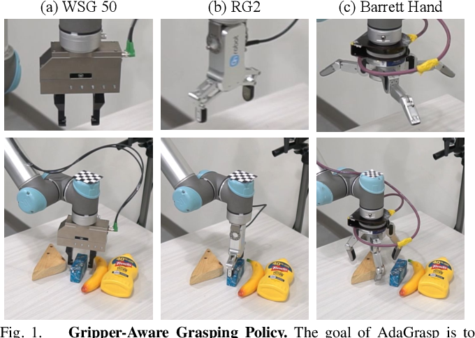 Figure 1 for AdaGrasp: Learning an Adaptive Gripper-Aware Grasping Policy