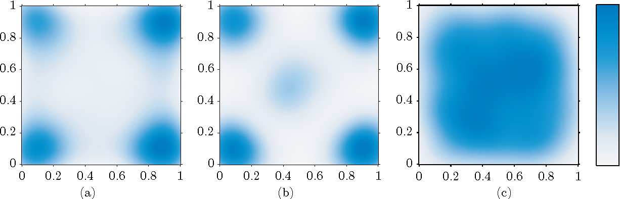 Figure 3 for Bayesian Optimal Active Search and Surveying