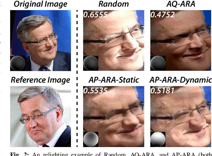 Figure 2 for Adversarial Relighting against Face Recognition