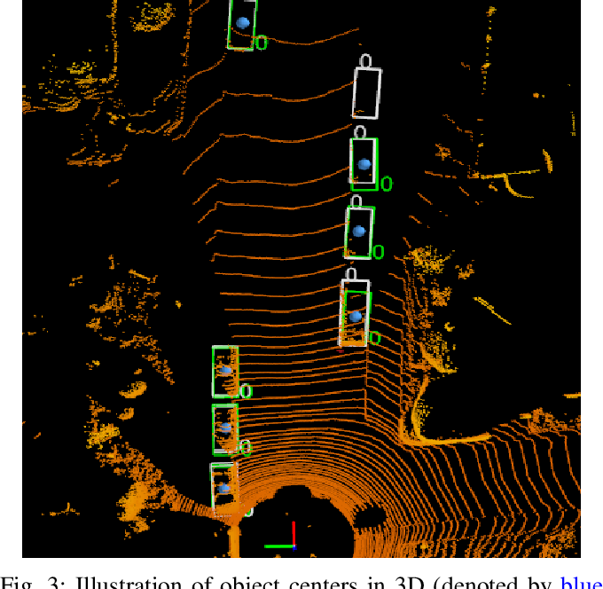 Figure 3 for BEVDetNet: Bird's Eye View LiDAR Point Cloud based Real-time 3D Object Detection for Autonomous Driving