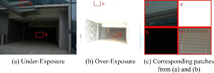 Figure 4 for LightFuse: Lightweight CNN based Dual-exposure Fusion