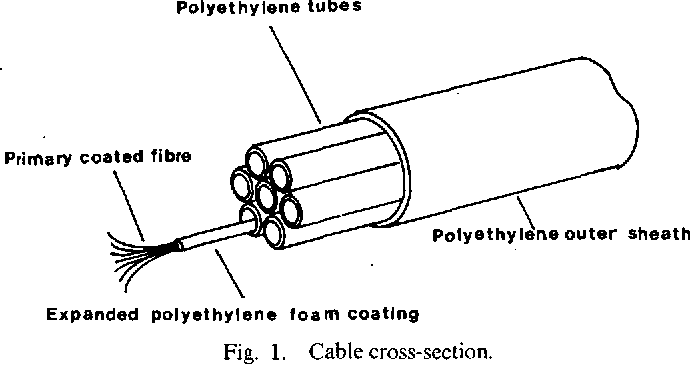 Fig. 1. Cable cross-section.