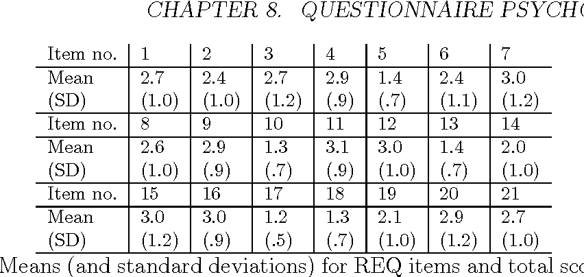 table 8.7