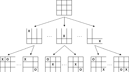 Figure 1 for A Practical Guide to Graph Neural Networks