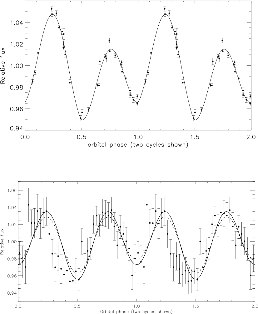 figure 4 3 from chapter 4 cxogbs j 174444 7 260330 a new long 3 Phase Electrical Panel figure 4 3 top panel mosaic 2 lightcurve the solid line represents the