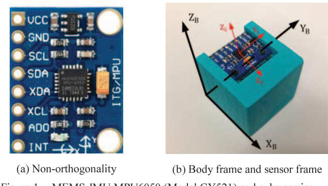Figure 1 from A method of low-cost IMU calibration and alignment