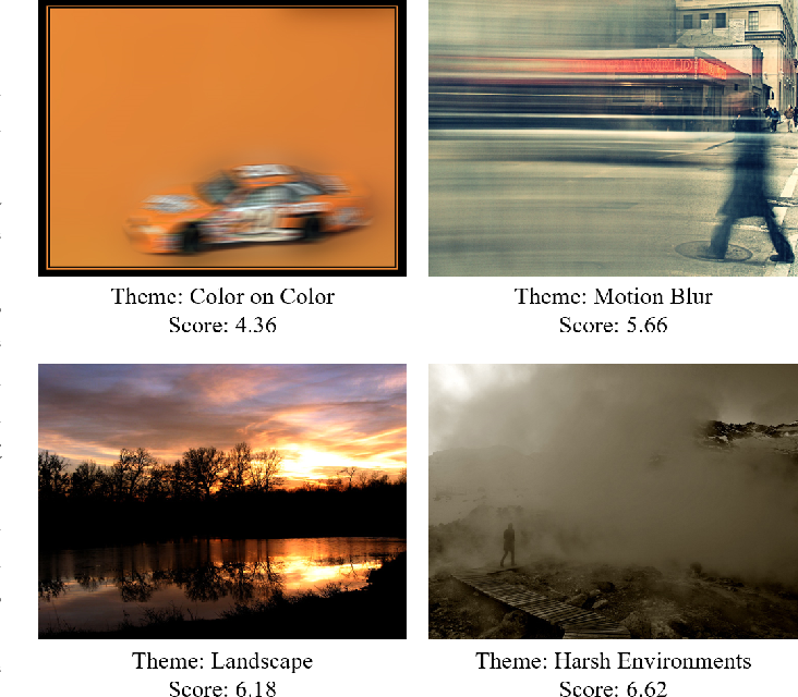 Figure 2 for Theme Aware Aesthetic Distribution Prediction with Full Resolution Photos