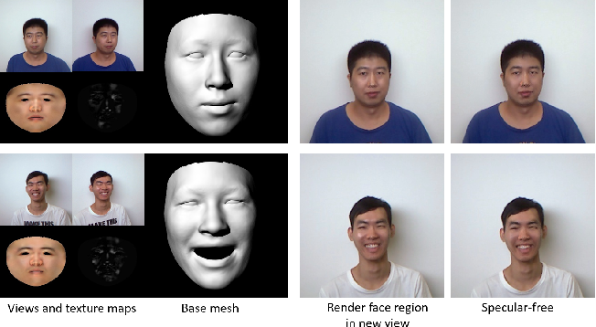 Figure 1 for Recovering Facial Reflectance and Geometry from Multi-view Images
