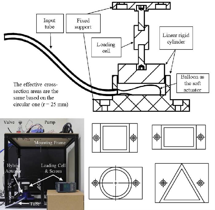 Figure 2 for Hybrid Actuator Design for a Gait Augmentation Wearable