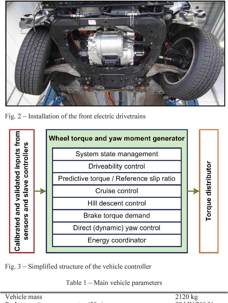 All-wheel-drive electric vehicle with on-board motors: Experimental ...