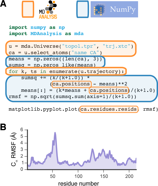 PDF] MDAnalysis: A Python Package for the Rapid Analysis of
