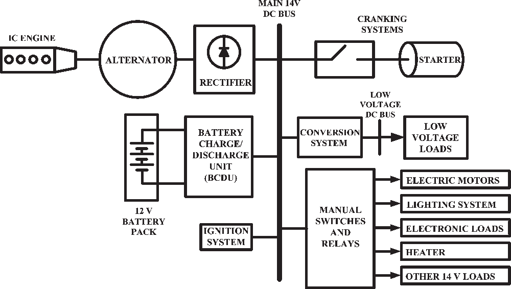 Constant power loads and negative impedance instability in ...