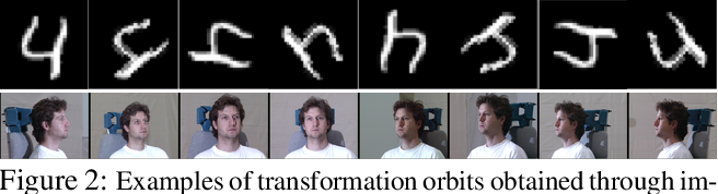 Figure 3 for Discriminate-and-Rectify Encoders: Learning from Image Transformation Sets