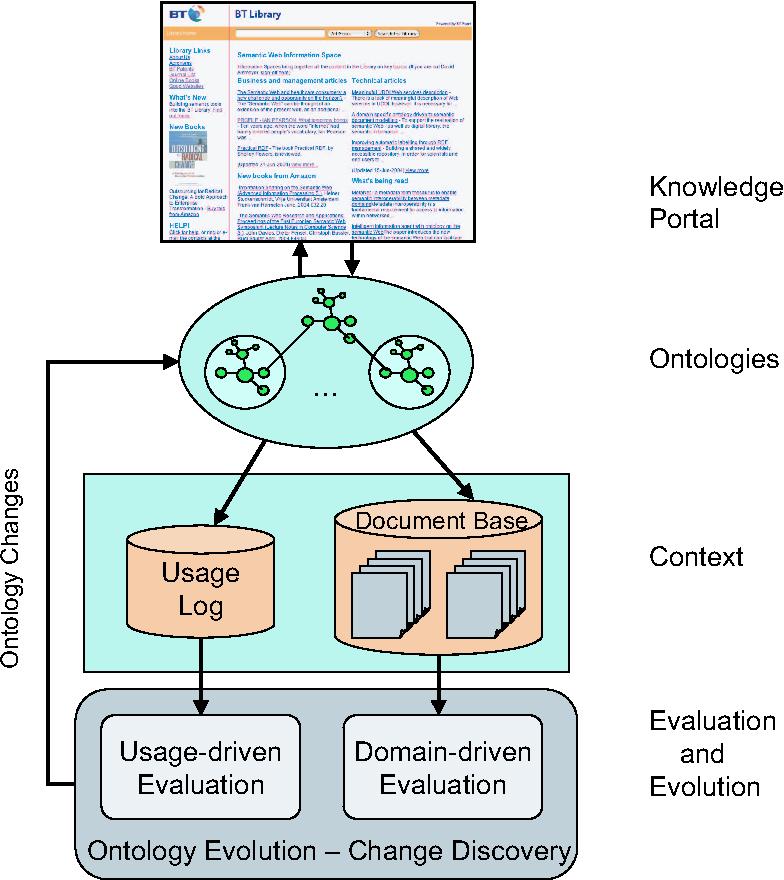 Figure 1.1: Logical Architecture