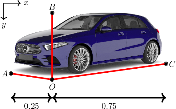 Figure 3 for Single-Shot 3D Detection of Vehicles from Monocular RGB Images via Geometry Constrained Keypoints in Real-Time
