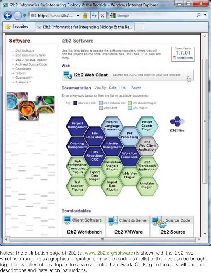 Figure 1 from Mission and Sustainability of Informatics for