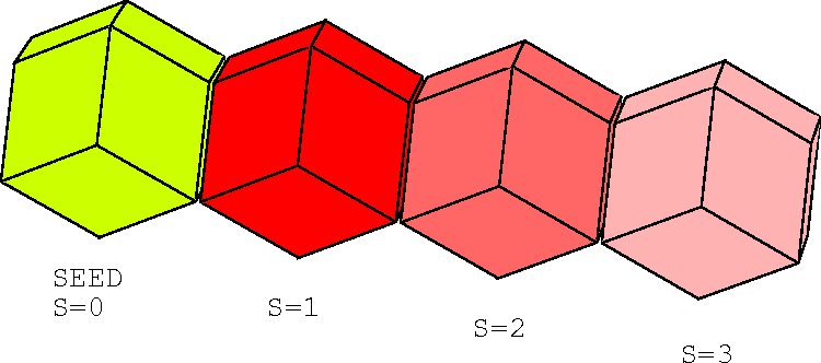 Figure 3 for Multiagent Control of Self-reconfigurable Robots